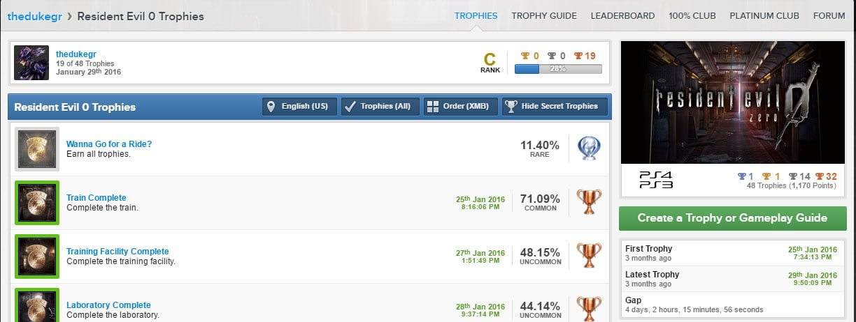 Game Achievements Completion Percentage